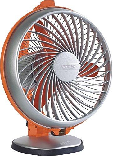 Luminous Buddy 230 mm 55-Watt High Speed Personal Fan in India