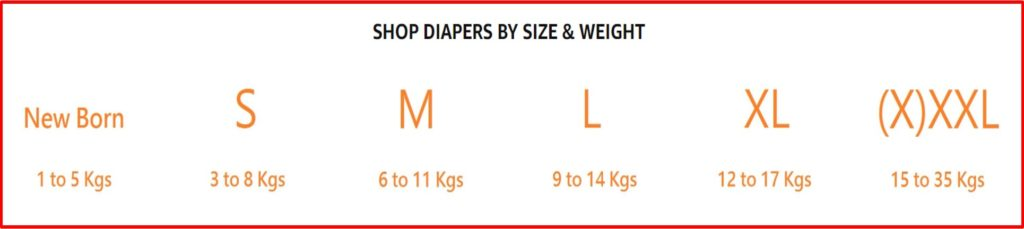 diapers size and weight guide